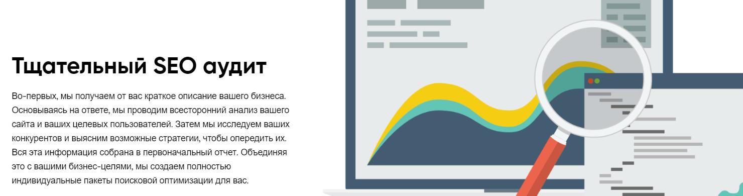 сколько стоит создать сайт с нуля цена